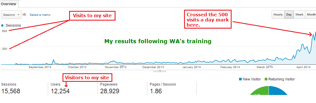 bootcamp stats 2