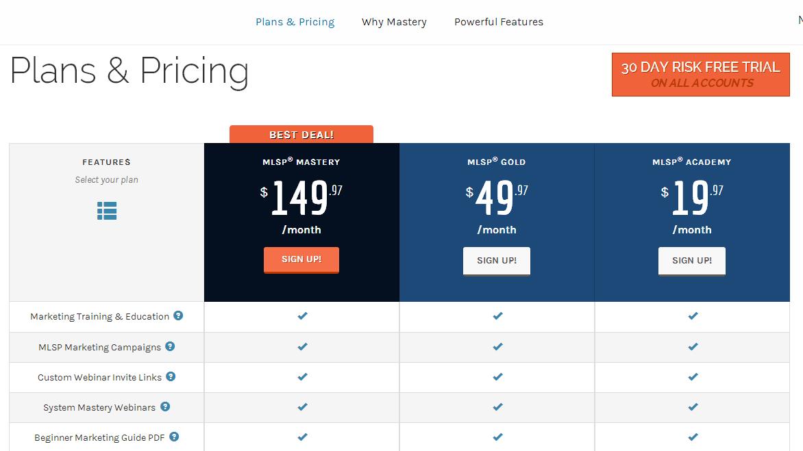 MLSP pricing