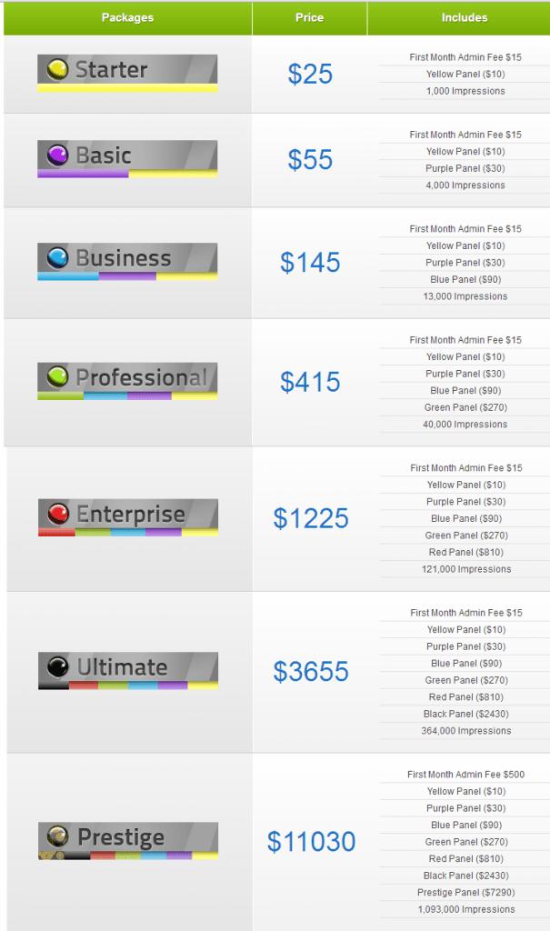 banner broker pricing