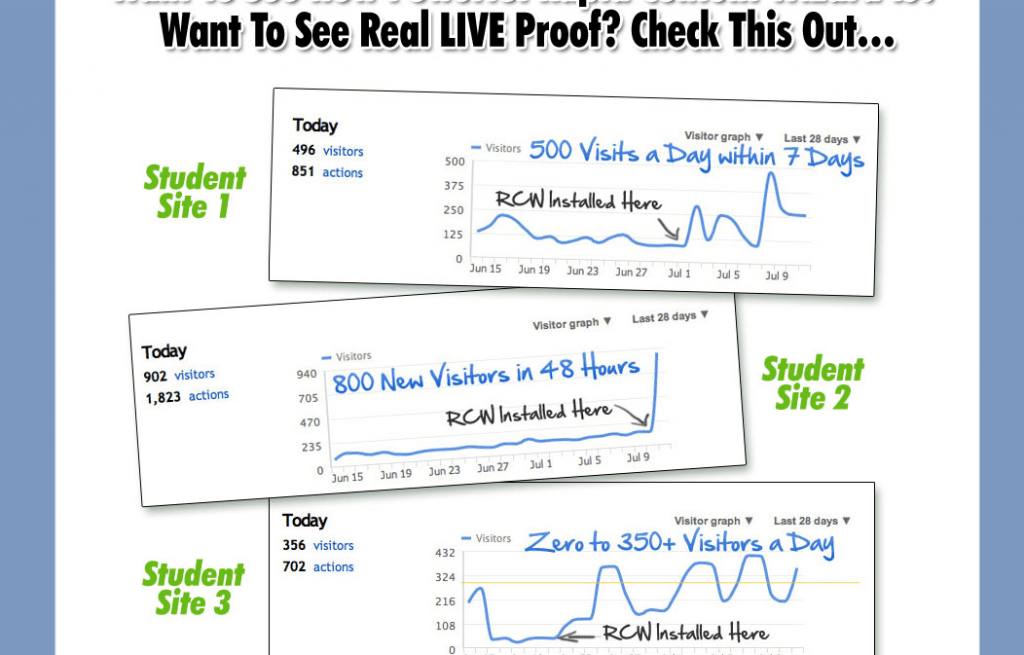 rapid content wizard results
