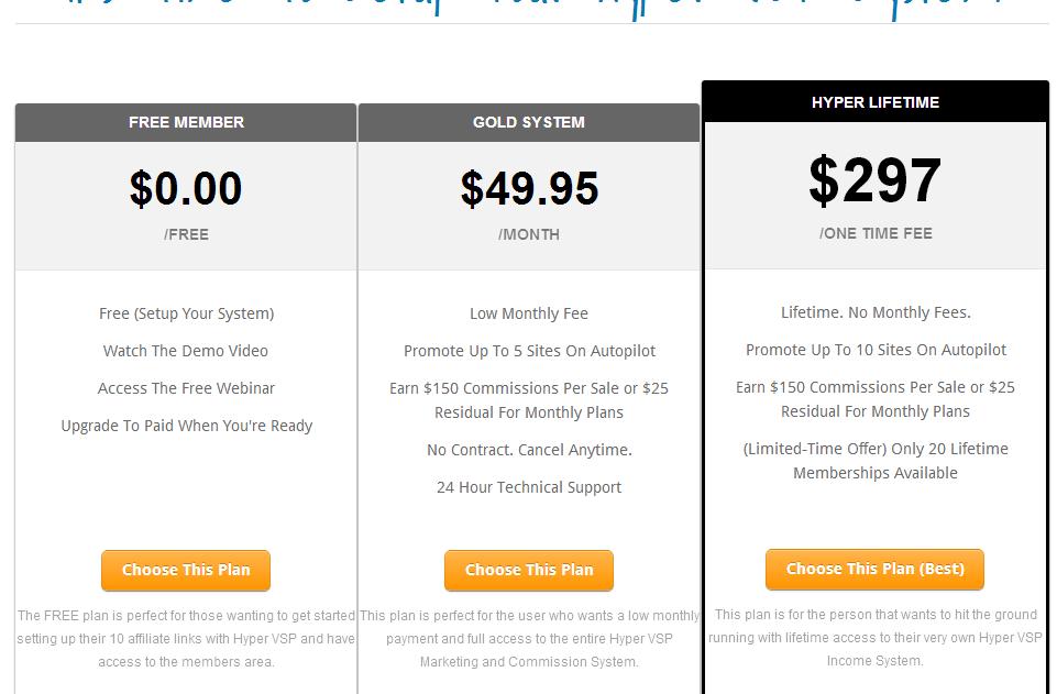 hyper vsp pricing creenshot