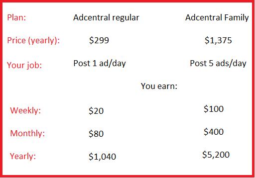 telexfree compensation