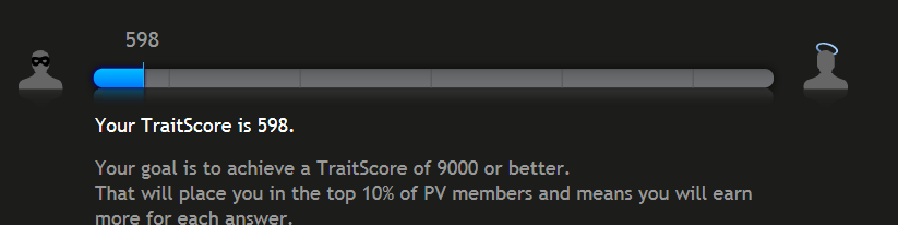 paidviewpointtraitscore