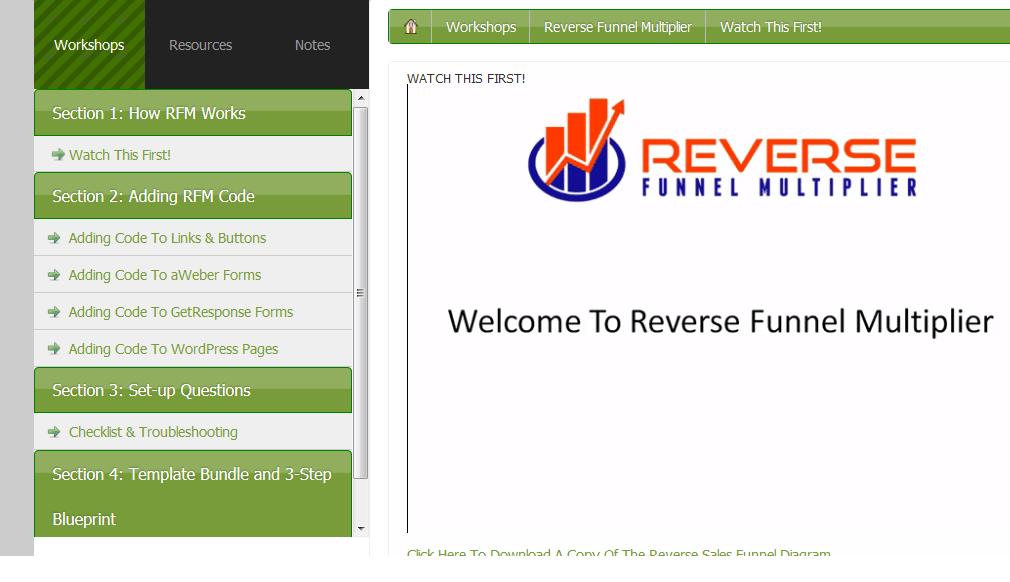 reversefunnelmultipliersections