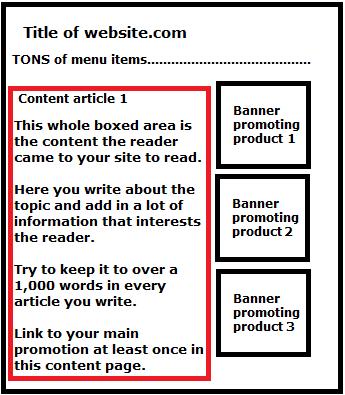 incorrectcontentpagedesign