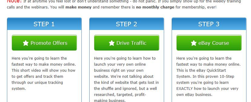 onlinesoftwaresolutions3steps