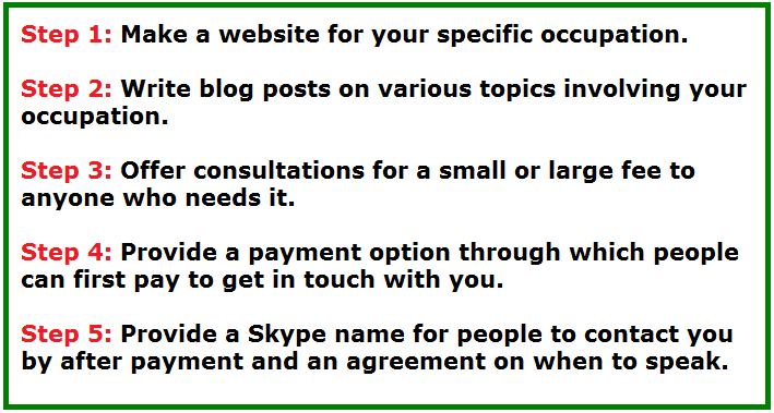 how to make money online with consultations