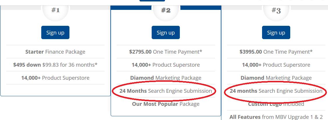 my business venture pricing breakdown