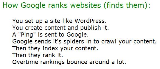 how does google rank websites