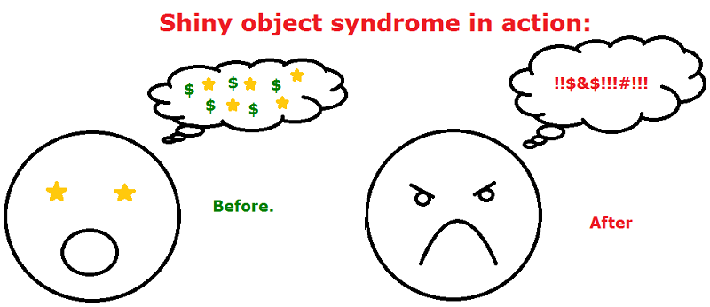 what is shiny object syndrome
