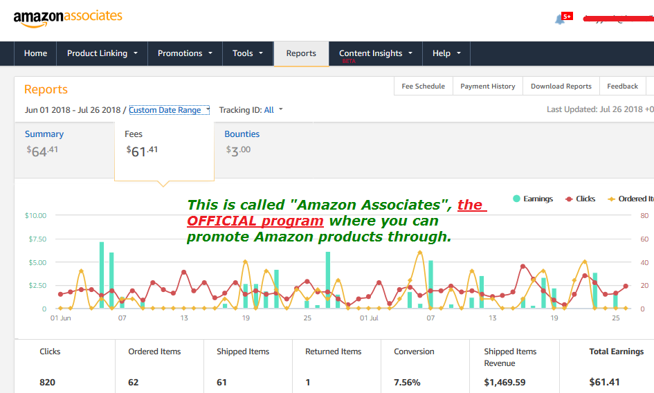 how to make money on amazon report