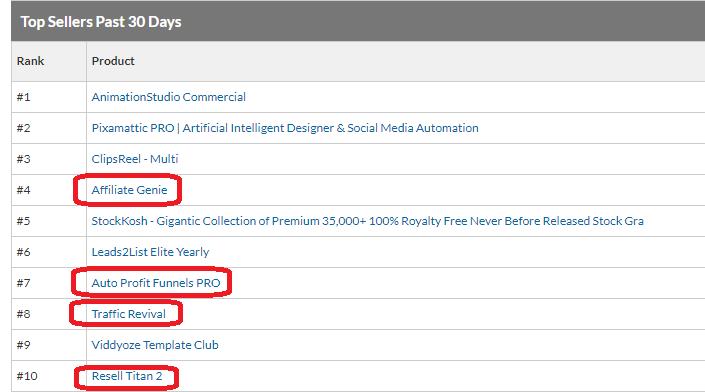 jvzoo top seller list screenshot