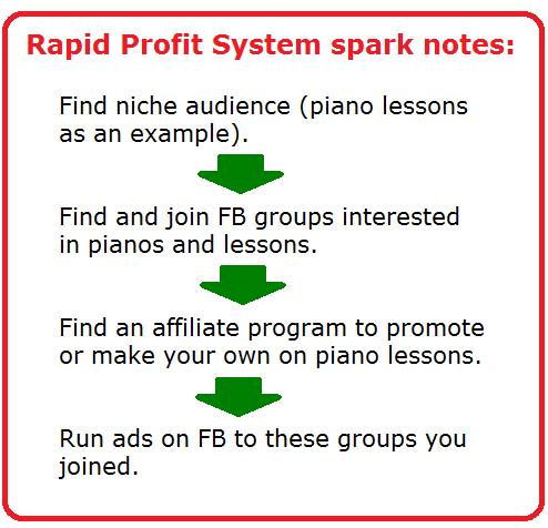 rapid profits ystem review