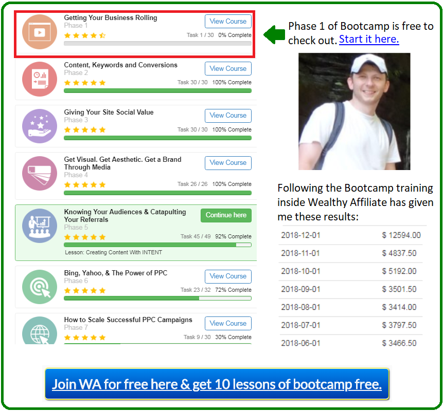 wealthy affiliate bootcamp course inside look
